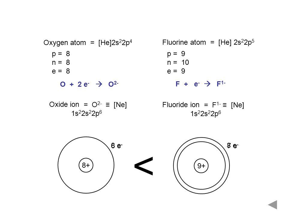 < Oxygen atom = [He]2s22p4 Fluorine atom = [He] 2s22p5 p = 8 n = 8
